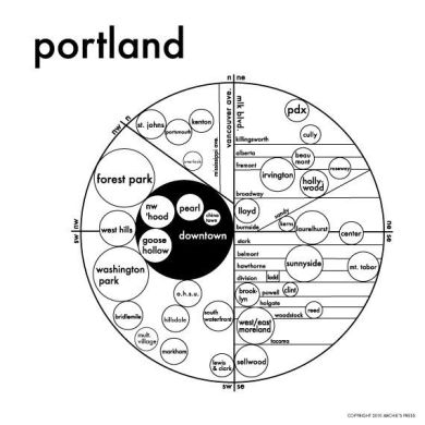 PDX neighborhood map