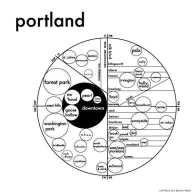 PDX neighborhood map